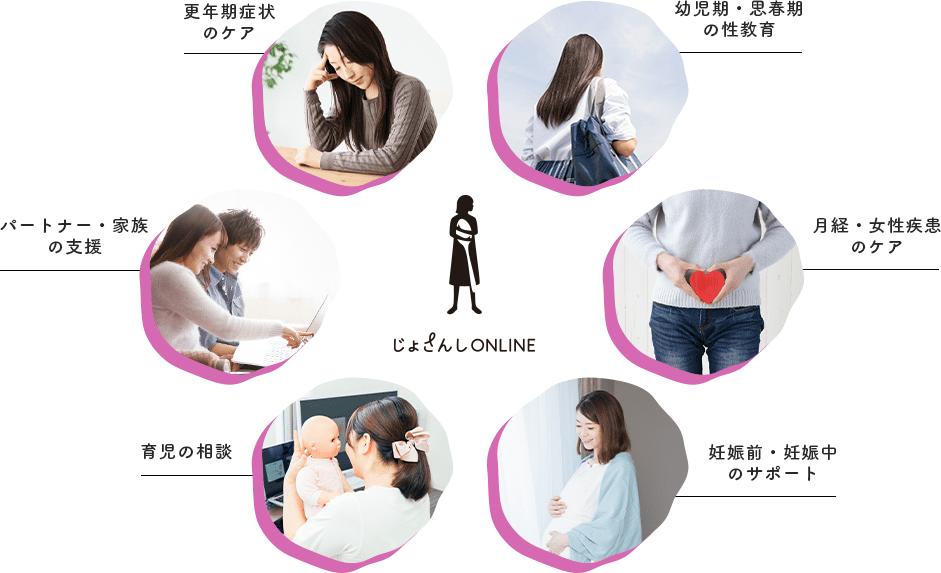 じょさんしONLINE 更年期症状のケア 幼児期・思春期の性教育 パートナー・家族の支援 月経・女性疾患のケア 育児の相談 妊娠前・妊娠中のサポート
